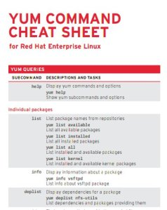 YUM Cheat Sheet for RHEL